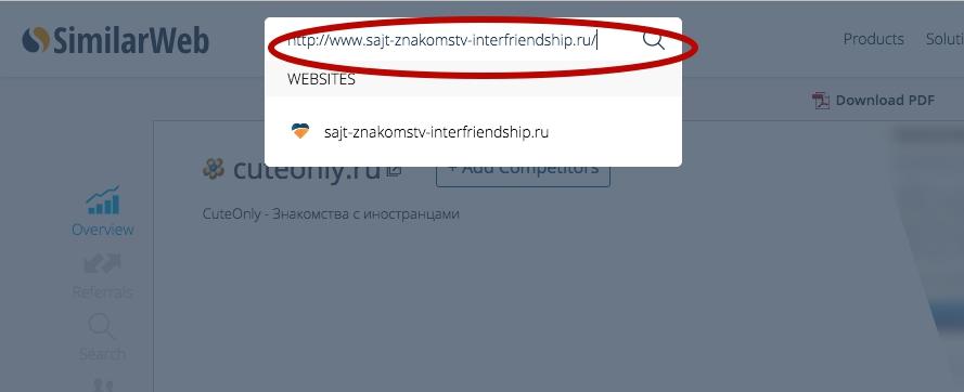 Международные сайты знакомств. Правда и лукавство